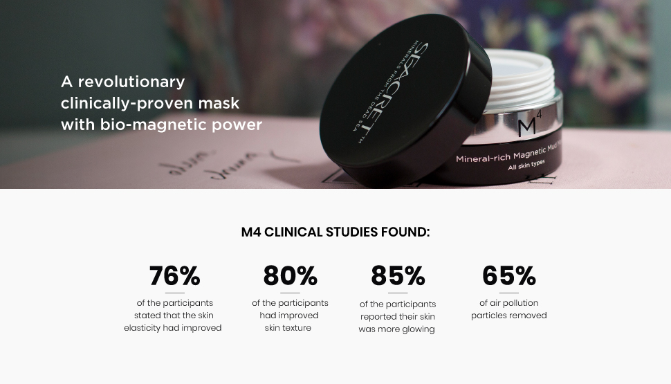 CLINICAL-STUDY-M4